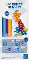 Infographic-BCO-OccupierDensityStudy2013