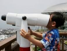 Looking in telescope wrong way