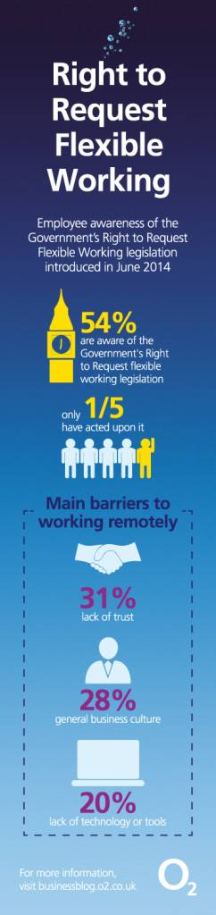 Right-to-Request-Flexible-Working-1