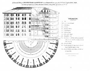 Penetentiary_Panopticon_Plan