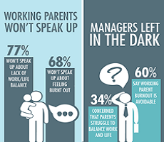 Managers left in the dark