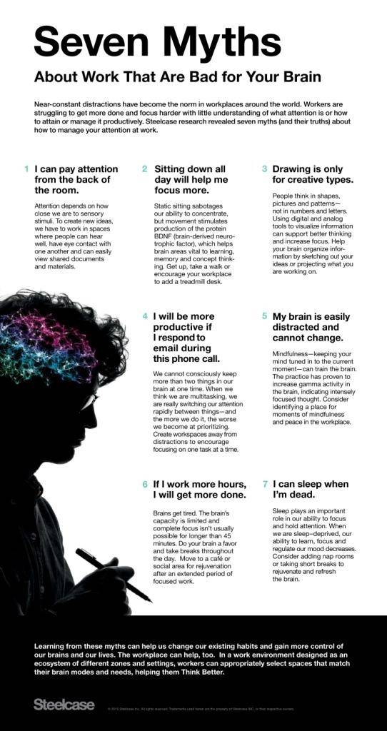 KnowledgeKit_ThinkBetter_7myths-page-001s