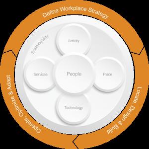 SmartOffice-model picture