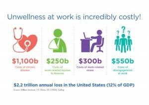 Wellness 3