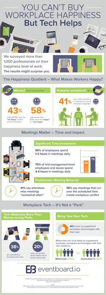 EventBoard-Workplace-Happiness-Infographic_FINAL-page-001