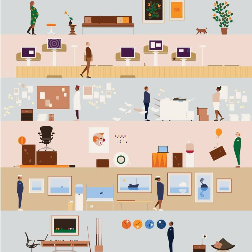 Living Office schematic from office furniture giant Herman Miller